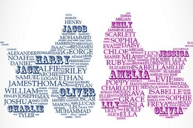 Infographic-of-baby-names